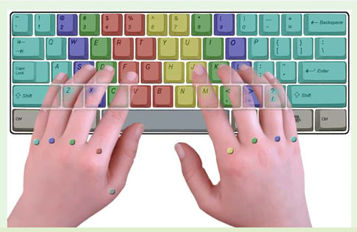 Staggered keyboard with finger positions
